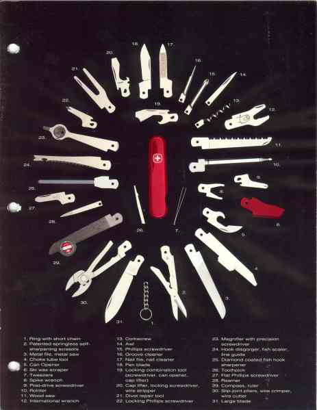 Swiss Army Knives1