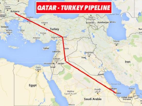 qatar-turkey-pipeline