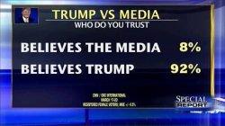 trump-v-media