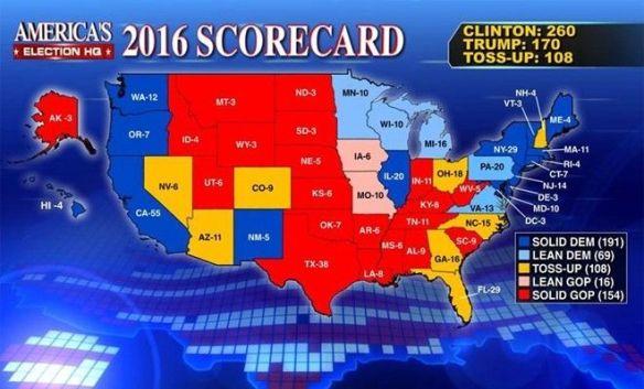fox-election-scorecard